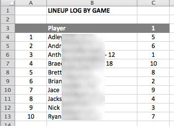 Youth Baseball Lineup Template