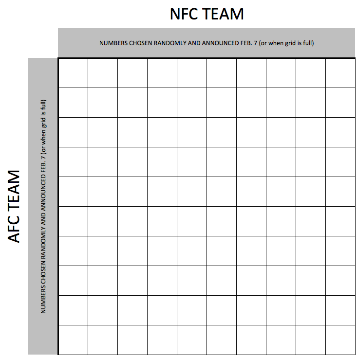 Football Grid Template 2015 Super Bowl Pool Grid Blank Superbowl ...