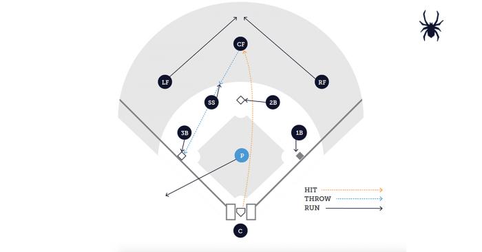 baseball-cutoff-backup-pitcher-5