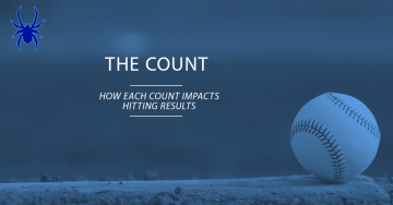 The Count and How it Impacts Hitting Results