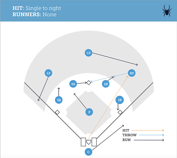 Baseball Backups